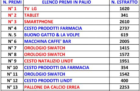lotteria-natale-20161
